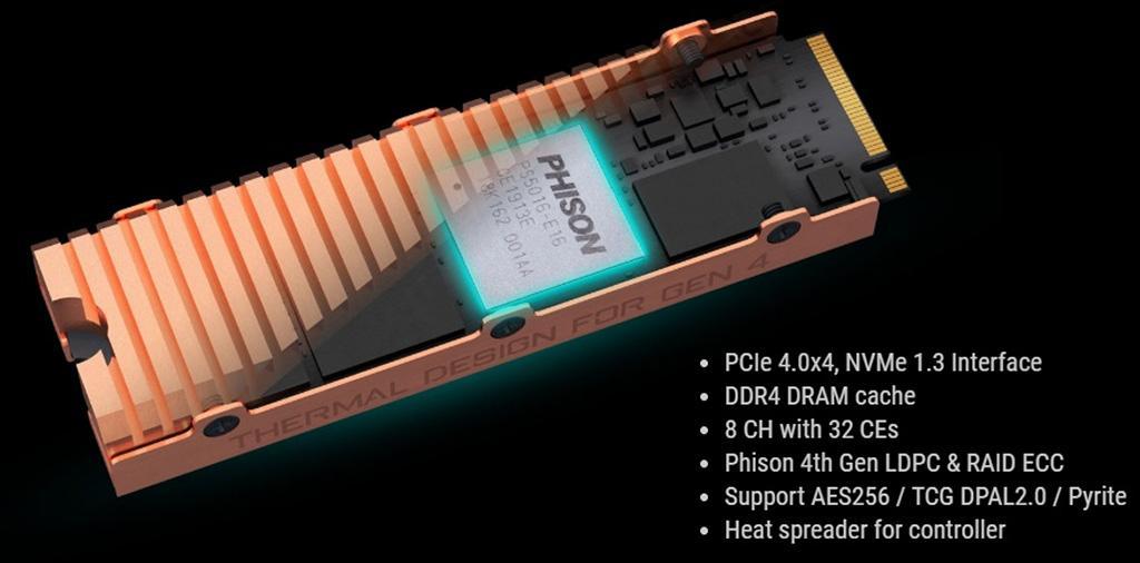 Стали известны скоростные показатели накопителей Gigabyte Aorus PCIe 4.0 NVMe SSD