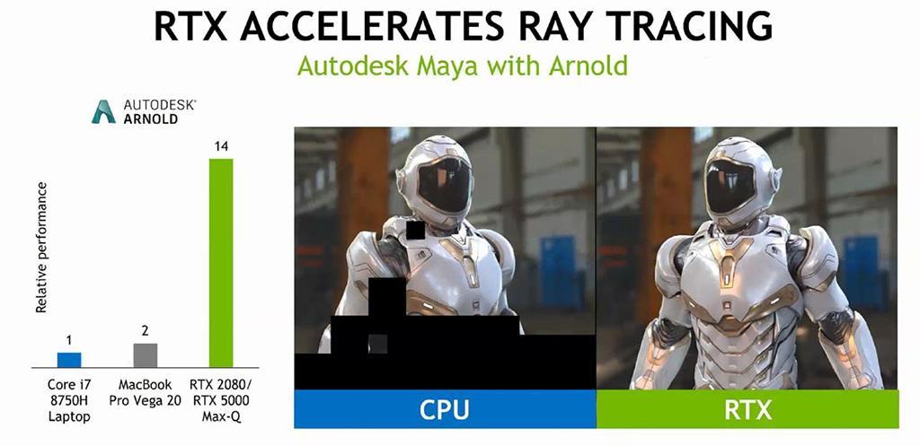 NVIDIA представила RTX Studio – платформу для создателей контента