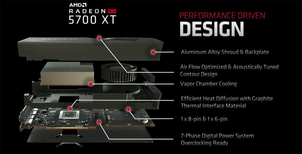 Приход Navi: AMD официально представила видеокарты Radeon RX 5700 и Radeon RX 5700 XT
