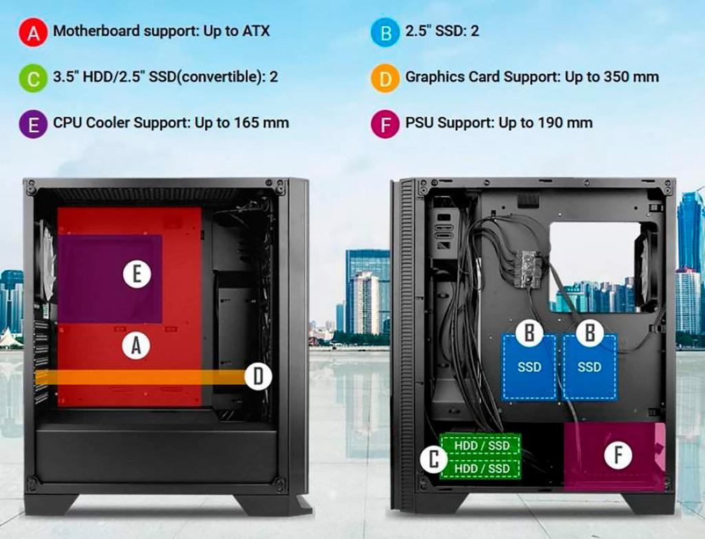 NX500 и NX600 – пара новых корпусов в формате средней башни от Antec