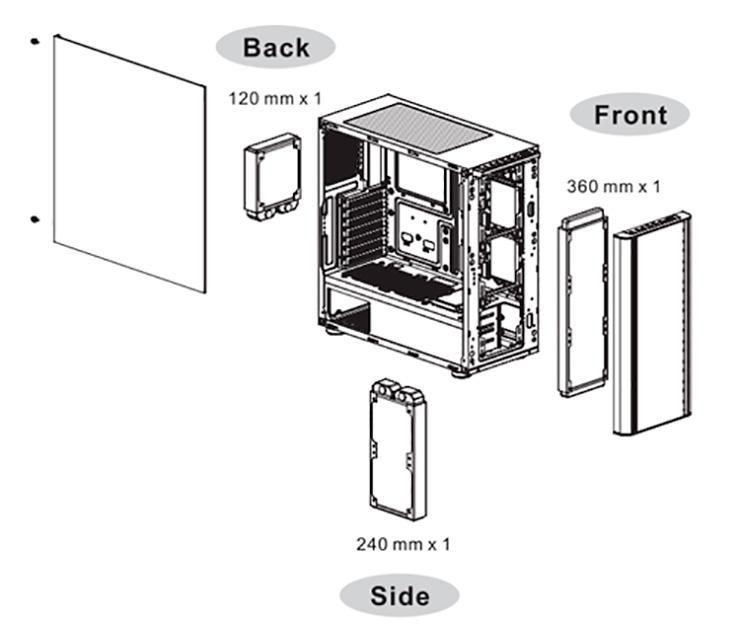 Thermaltake Level 20 MT: обзор. Научит изобретать велосипед в системах охлаждения