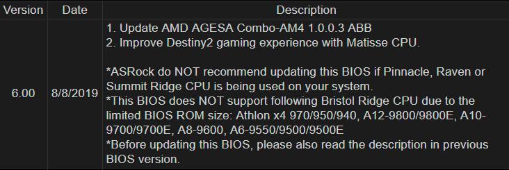 ASRock: нет Ryzen 3000 - BIOS не обновляй