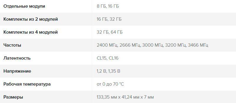 Оперативная память Kingston HyperX Fury DDR4: теперь и с RGB-подсветкой