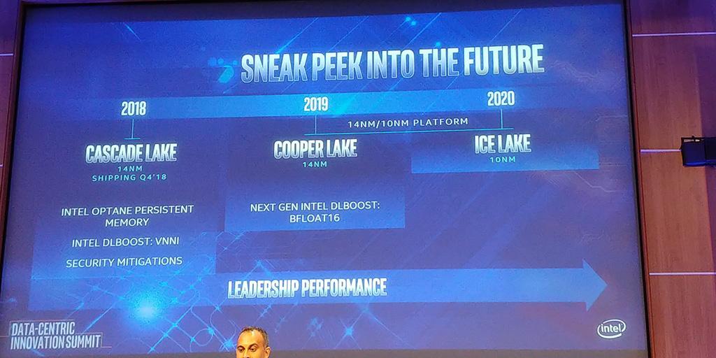 Грядущие процессоры Intel Xeon Scalable (Cooper Lake) получат до 56 ядер