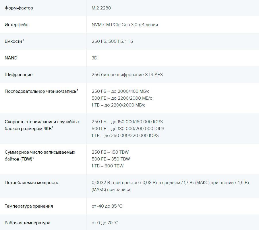 Kingston A2000 – возможно, самые бюджетные NVMe-накопители