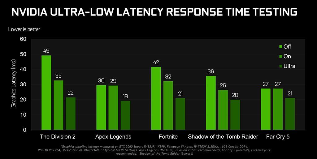 Драйвер NVIDIA GeForce обновлен (436.02 WHQL)