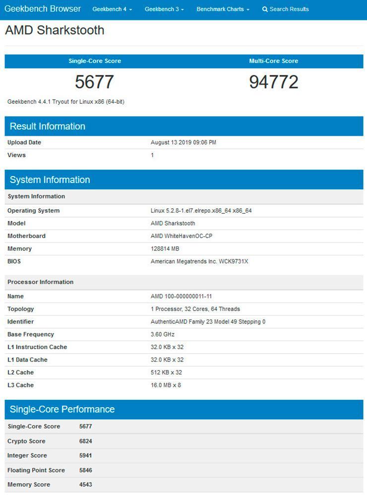 Некий 32-ядерный AMD Sharkstooth замечен в GeekBench. Вероятно, это новый Ryzen Threadripper