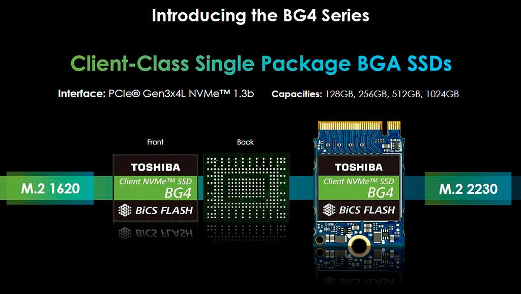 Toshiba BG4 1 ТБ: обзор. Мини-прорыв