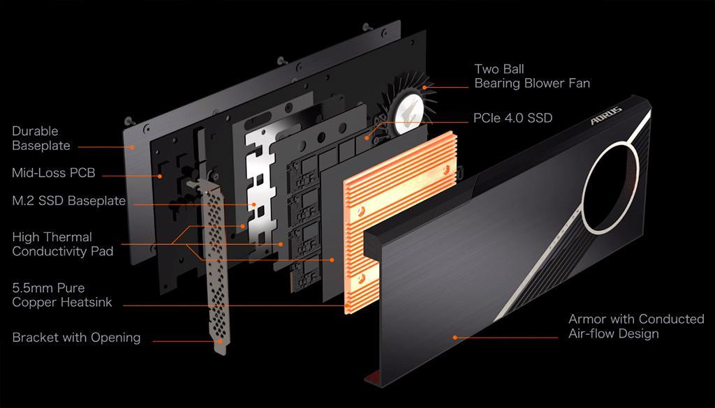 Накопитель Aorus Gen4 AIC SSD 8TB характеризуется скоростью работы до 15 ГБ/с