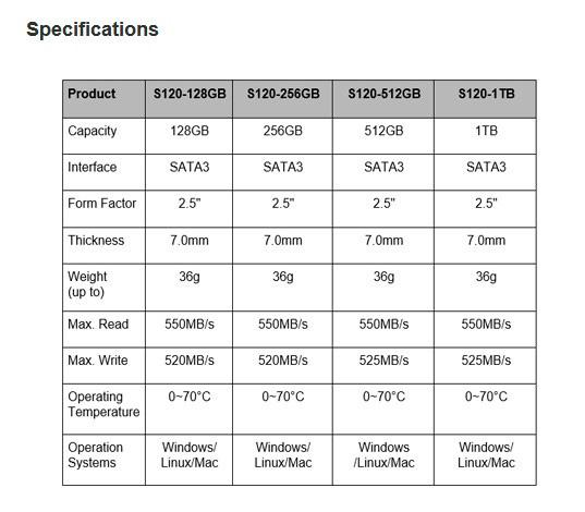 SSD-накопители Biostar S120 позиционируются как сверхпрочные и лёгкие