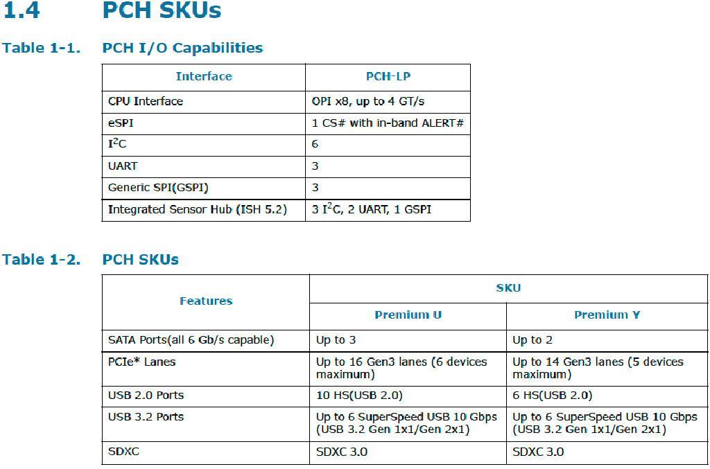 Intel опубликовала спецификации мобильных чипсетов 495