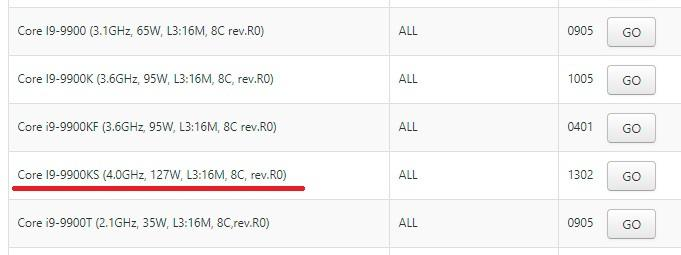 У Intel Core i9-9900KS уровень TDP 127 Вт
