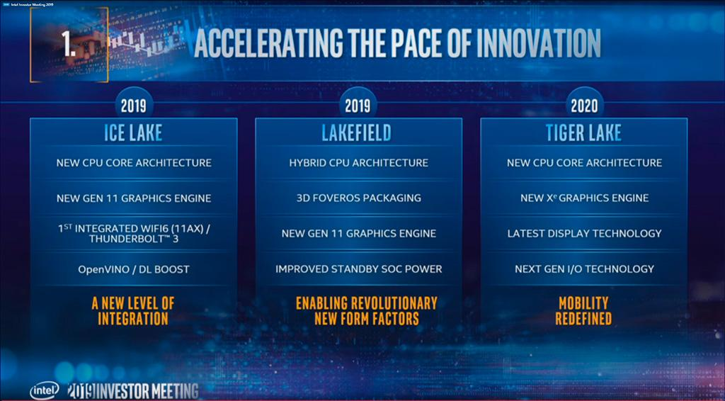 Мобильные процессоры Intel Tiger Lake получат вполовину больше кэш-памяти L3