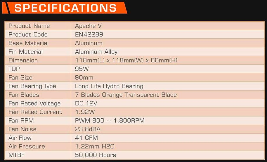 Xigmatek Apache V – кулер радиального типа, который не поддерживает сокет AMD AM4