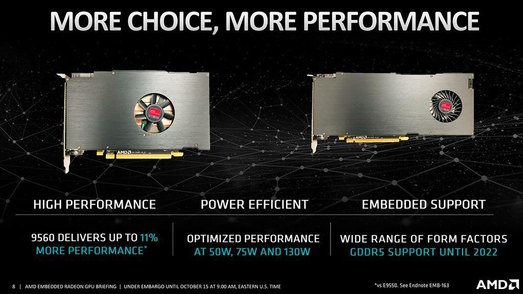 AMD представила Embedded Radeon E9560 и E9390 – адаптеры для встраиваемых систем на базе GPU Polaris