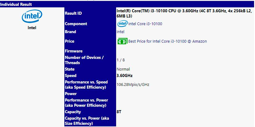 Intel Core i3 следующего поколения обзаведутся поддержкой Hyper-Threading