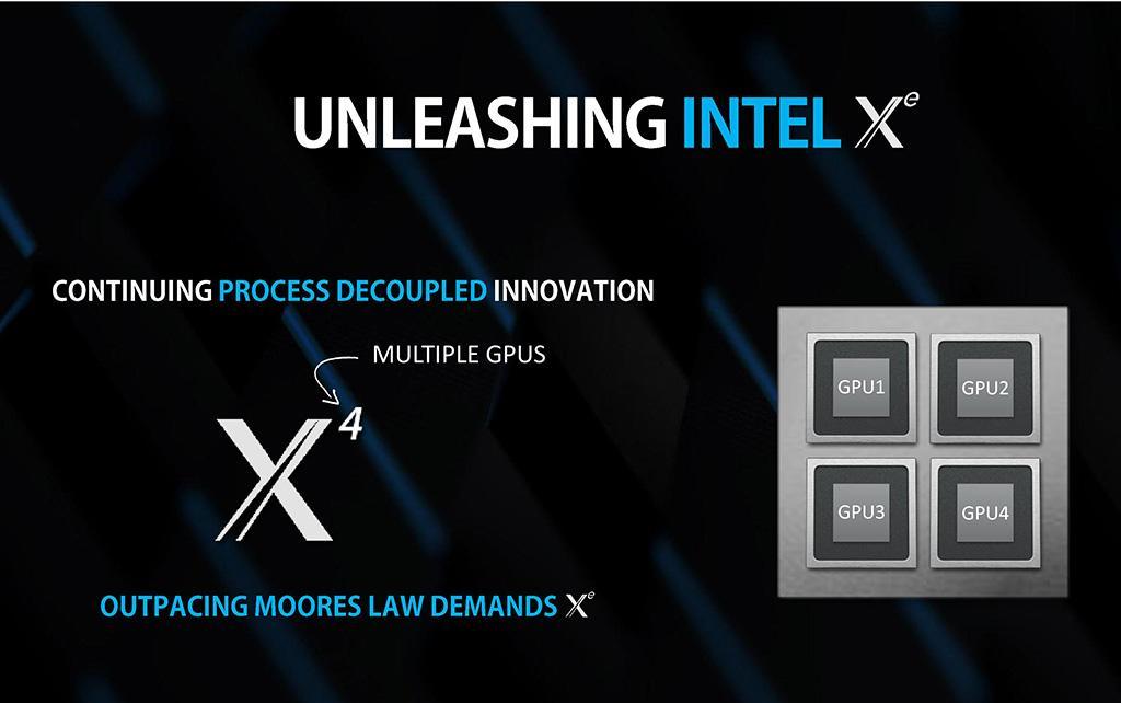 Dual Graphics оживёт: дискретная графика Intel Xe сможет работать сообща с интегрированными видеоядрами