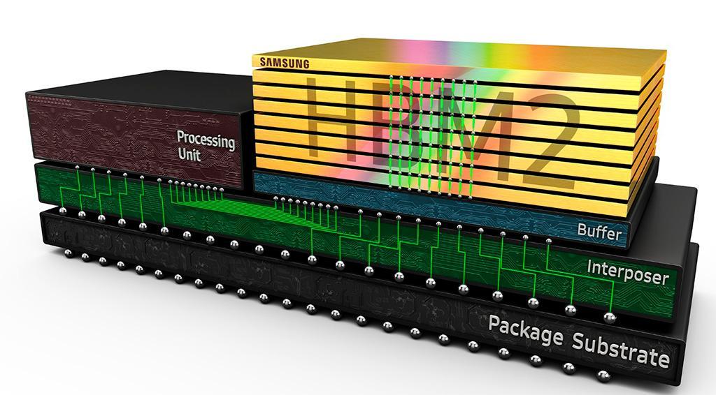 Samsung научилась производить 12-слойные микросхемы HBM2