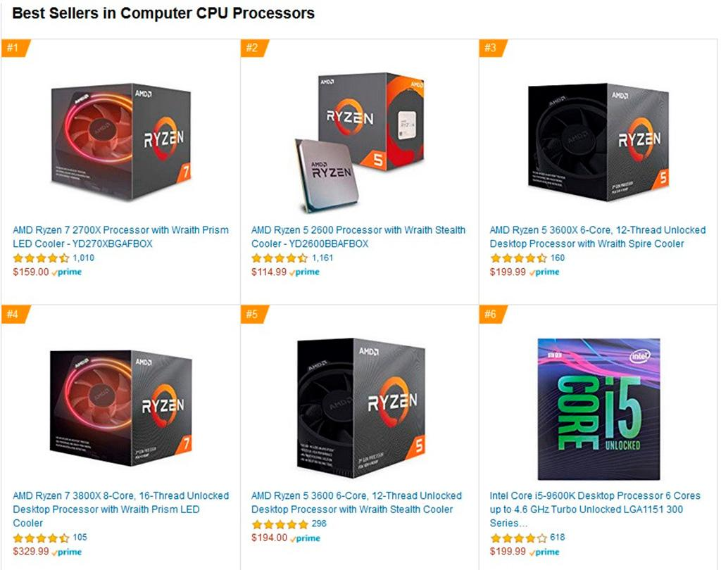 Процессоры AMD доминируют по продажам в Америке, Англии и Германии