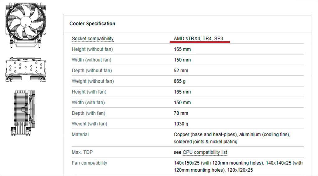 Крепление системы охлаждения сокета AMD sTRX4 полностью идентично TR4