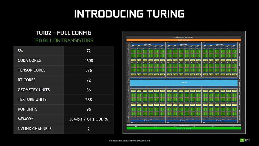 И снова слухи о подготовке GeForce RTX 2080 Ti Super
