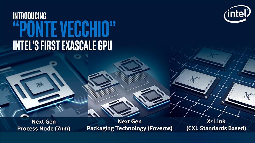 Подробности о GPU Ponte Vecchio и графической архитектуре Intel Xe
