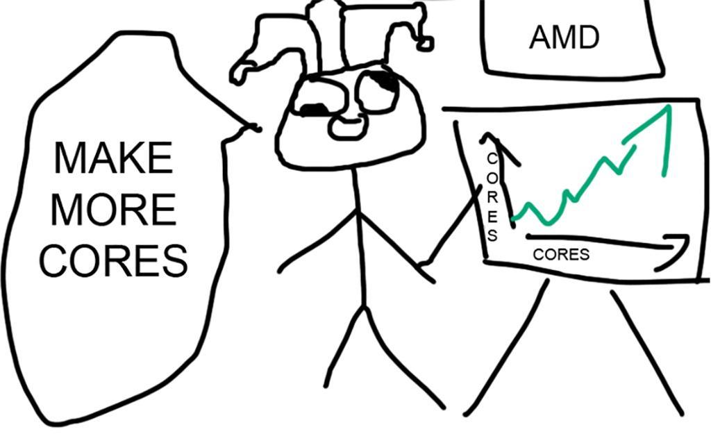 AMD: препятствий для дальнейшего наращивания количества ядер нет