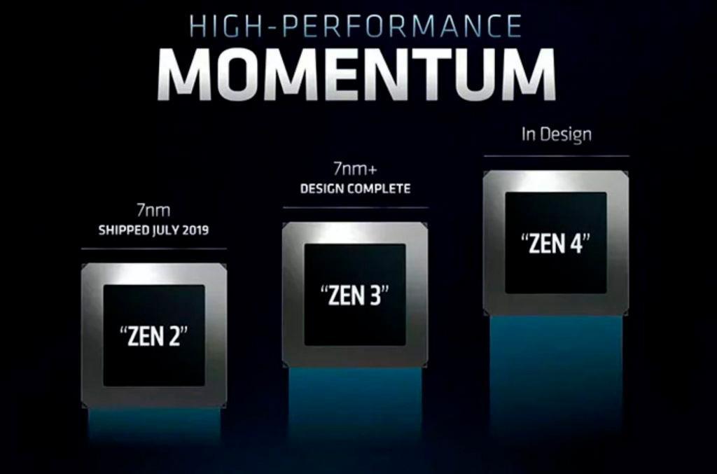 Слухи про Ryzen 4000: новая архитектура обеспечит 20-процентный прирост производительности