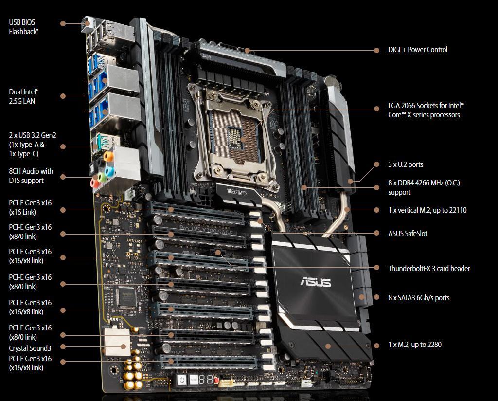 ASUS Pro WS X299 Sage II получила семь полноразмерных слотов PCI-E 3.0 x16