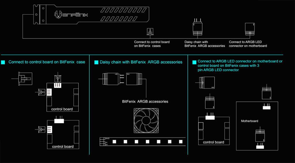 BitFenix Alchemy 3.0 ARGB GPU Bracket – поддержка для крупных видеокарт с интересным дизайном