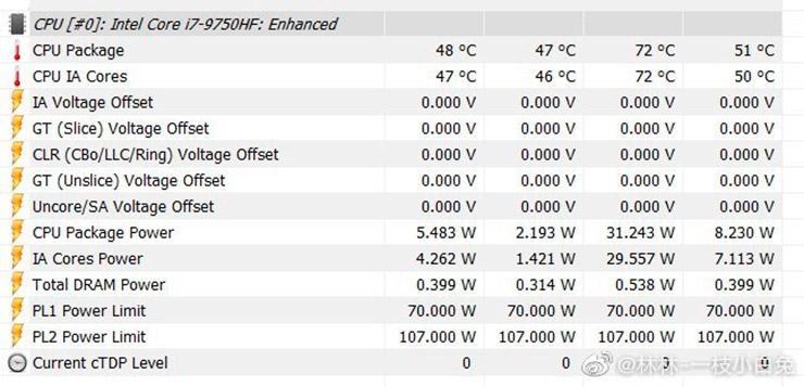 Intel готовит процессоры Core 9000 Mobile без видеоядра