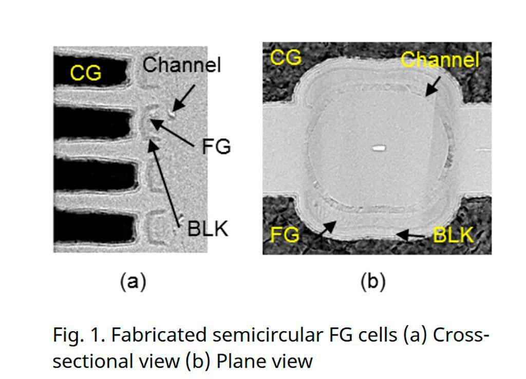 Kioxia разрабатывает Twin BiCS – память с пятью битами в ячейке (PLC)