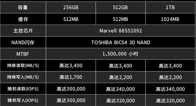 Накопители Plextor M9P Plus имеют до 1 ТБ памяти