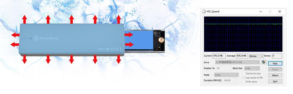 SilverStone MS11: обзор. Делаем флешку на максималках