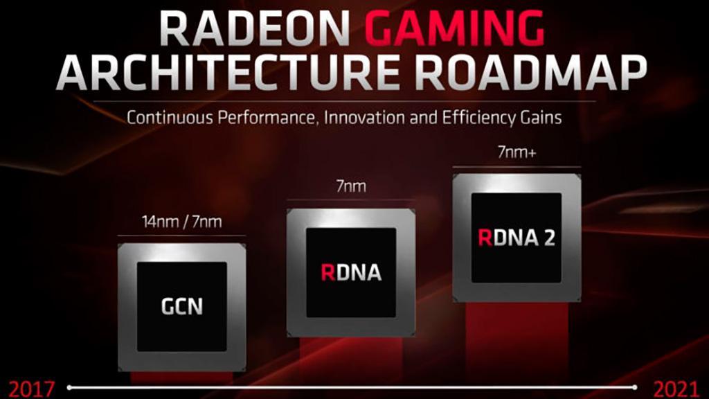 Слух: у Radeon RX 5800 XT (большой Navi) будет 5120 потоковых процессоров
