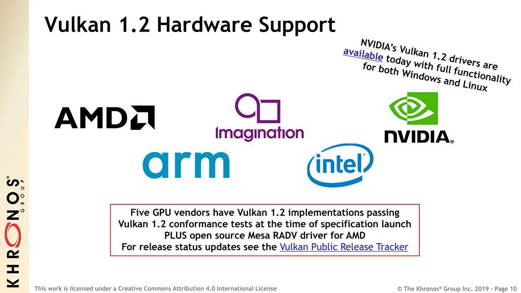 Khronos Group выпустила API Vulkan версии 1.2
