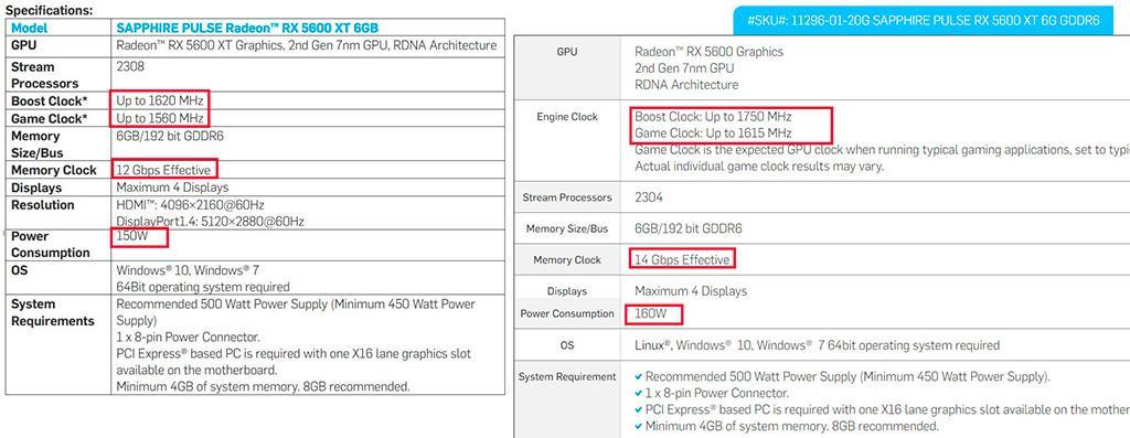 Radeon RX 5600 XT с новой прошивкой становится на 10% быстрее