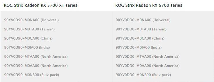Привет из 2005: ASUS усилила прижим кулера у видеокарт Radeon RX 5700 Strix