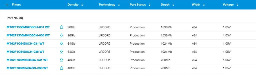 Micron первой приступила к производству памяти LPDDR5