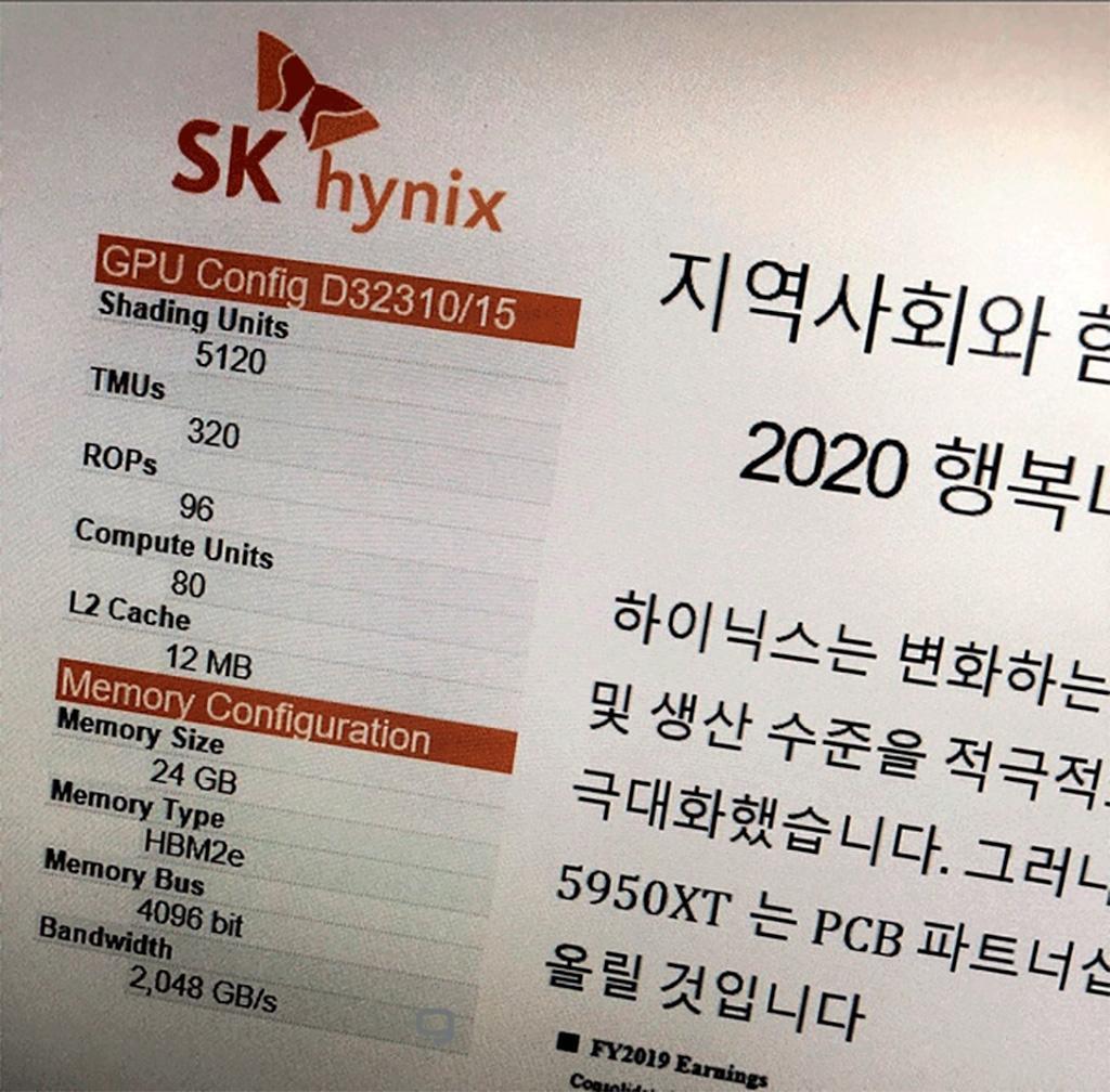 "SK Hynix: утечка с характеристиками ""убийцы NVIDIA"" – фейк"