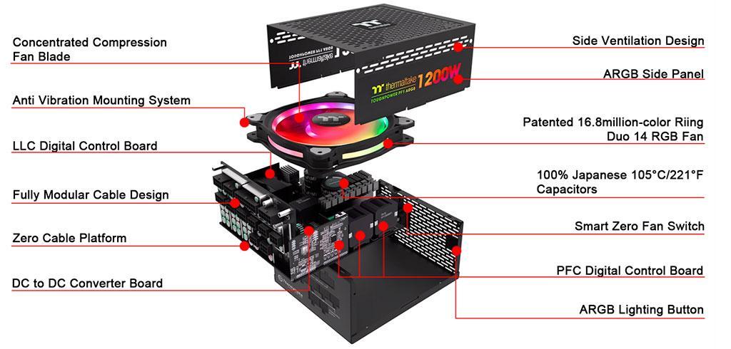 Thermaltake Toughpower PF1 ARGB 1200 Вт: обзор. Блок питания для хорошо зрячего, но глухого