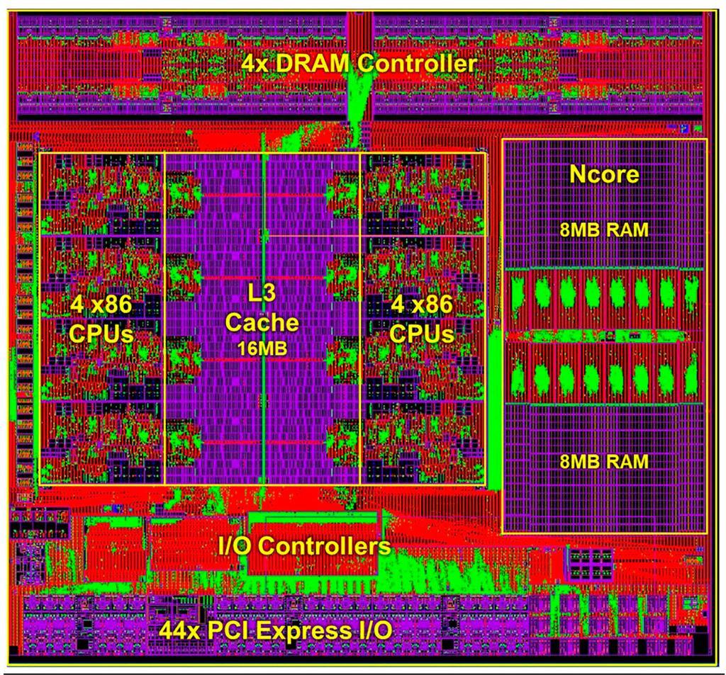 Рассматриваем процессор VIA CenTaur CHA NCORE на архитектуре x86