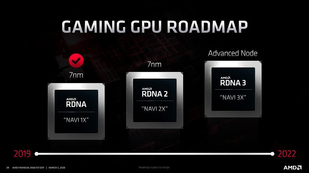 Железно: видеокарты AMD Navi2X получат трассировку лучей, но и не только