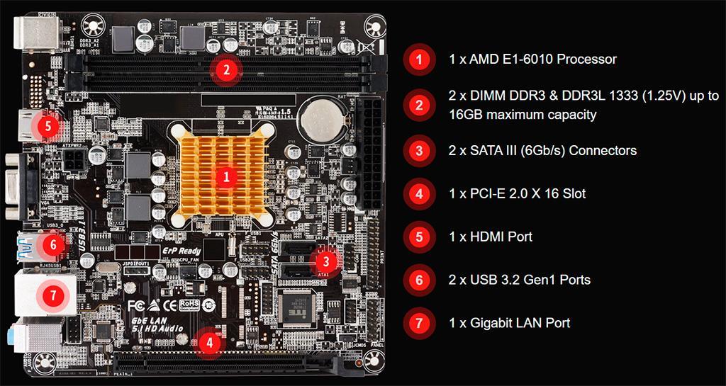 Biostar A68N-2100K – ещё одна плата с старым распаянным SoC AMD