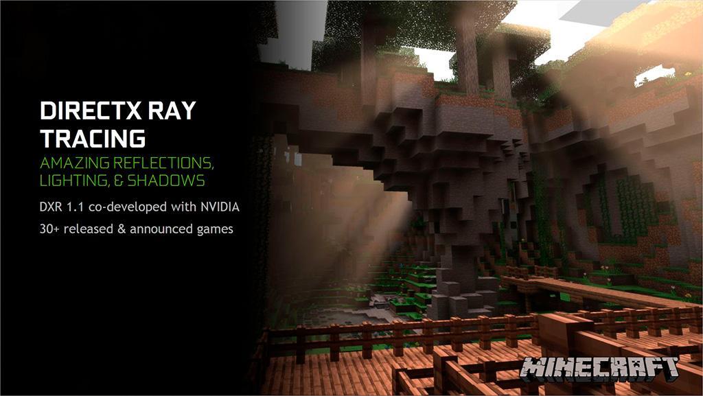 DirectX 12 Ultimate – продвинутый универсальный API для нынешних видеокарт NVIDIA, будущих AMD и консоли Xbox Series X