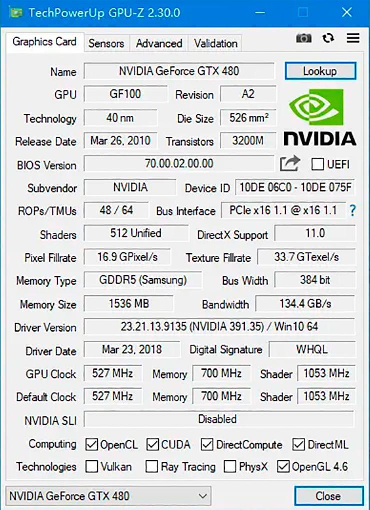 Ретроспектива: в Китае «всплыл» ещё один экземпляр GeForce GTX 480 512SP