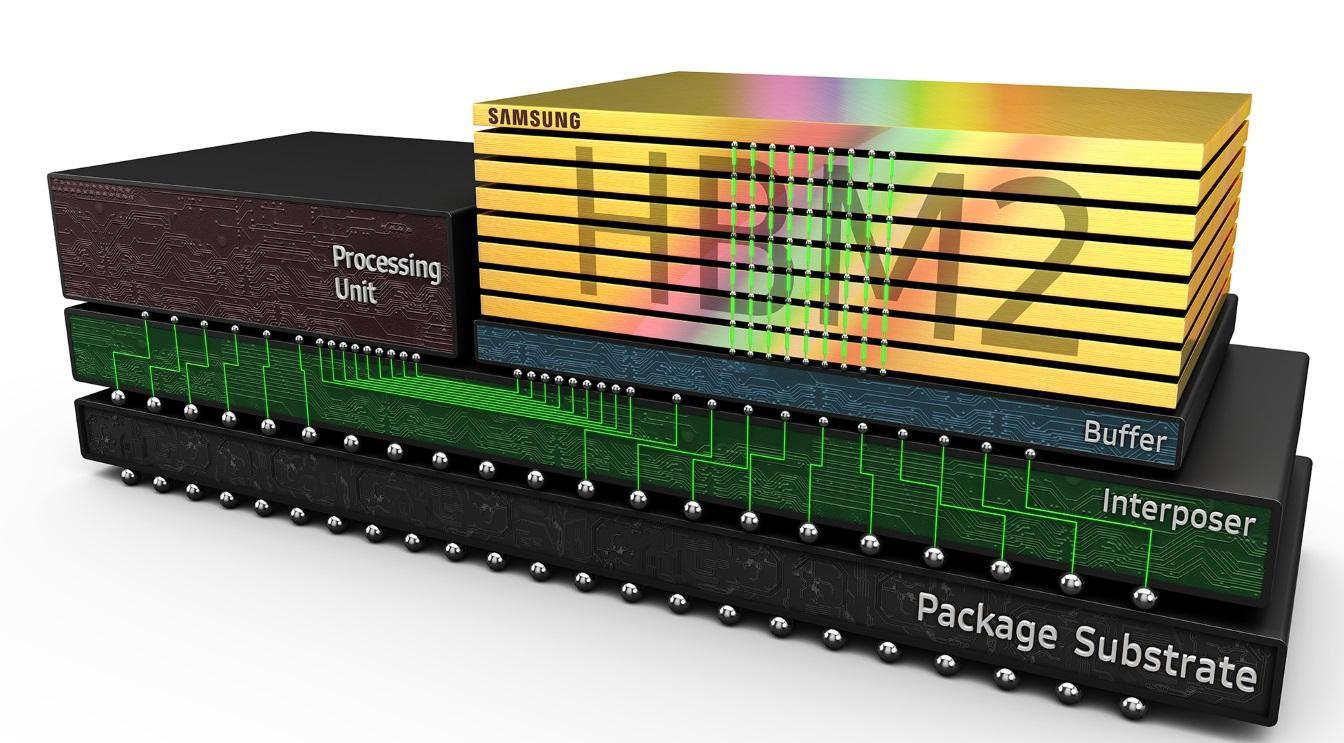 В этом году Micron начнёт производство памяти HBM2