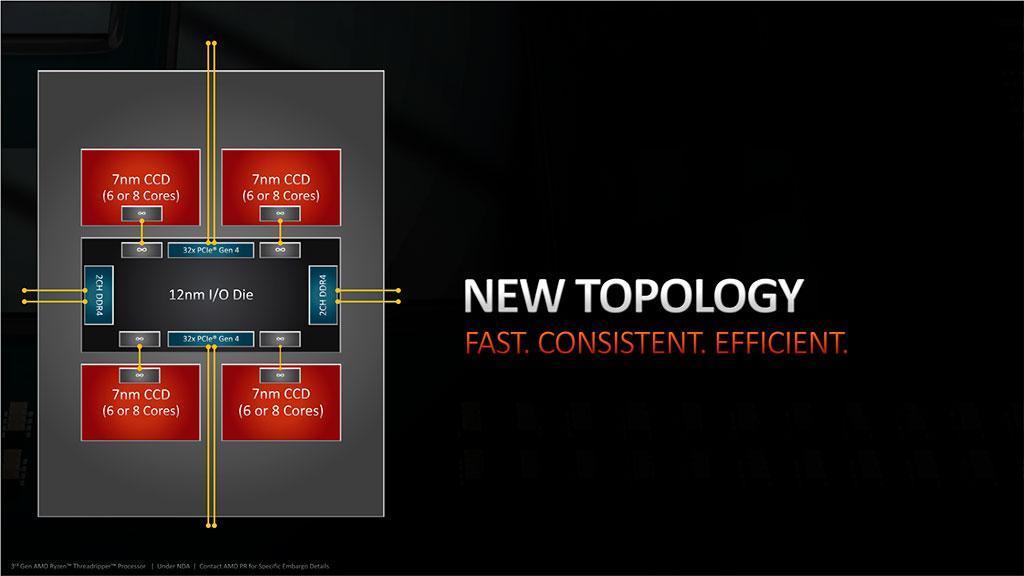 """AMD Ryzen Threadripper 3970X: обзор. Синоним выражения """"высокопроизводительный процессор"""""""