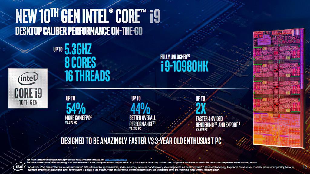 Intel официально представила мобильные процессоры Core 10-го поколения (Comet Lake-H)