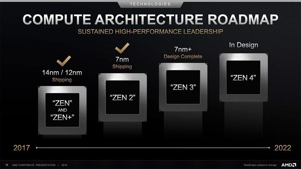 Процессоры AMD обзаведутся поддержкой памяти DDR5 в 2022 году
